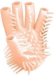Masturbating Glove Waterproof Flesh